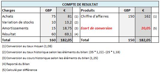 Trading en francais online